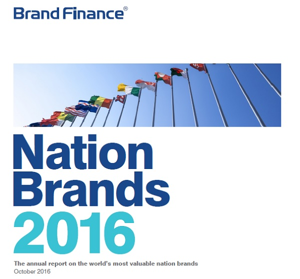 nation brand Brand finance specialises in brand valuation and the valuation of intangible assets we can ensure that the value of a brand can be brand finance nation brands 2017.